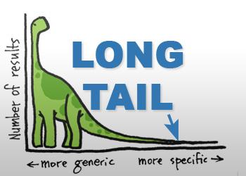 Long-Tail-Dinasaur